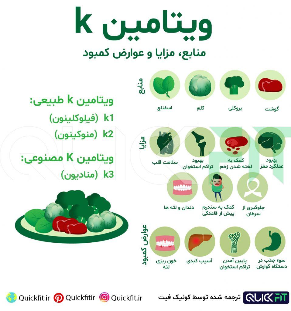 ویژگی و نقش ویتامین K در بدن