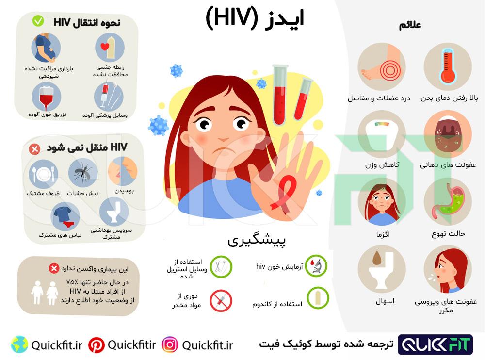 راه های انتقال ویروس ایدز